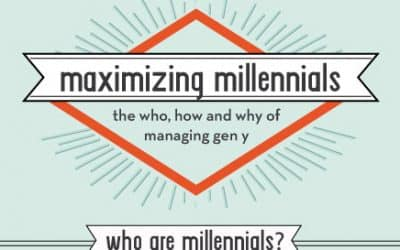 What Millennials Can Bring to Your Business