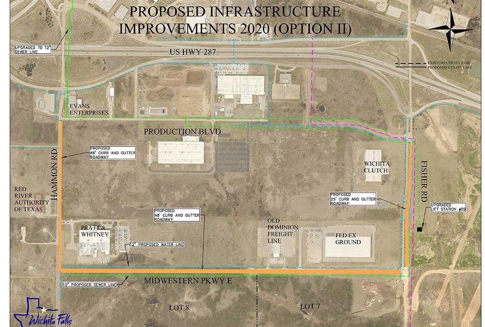 Site Selectors spoke, Wichita Falls listened